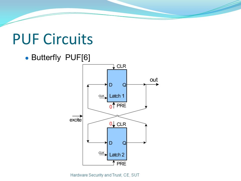 PUF Circuits Butterfly PUF[6] Hardware Security and Trust, CE, SUT